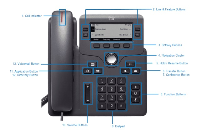 Image of the front of a Cisco 6851 desk phone with each button/feature numbered to correspond with the descriptions listed in this guide. - . Image opens in full resolution in a new tab